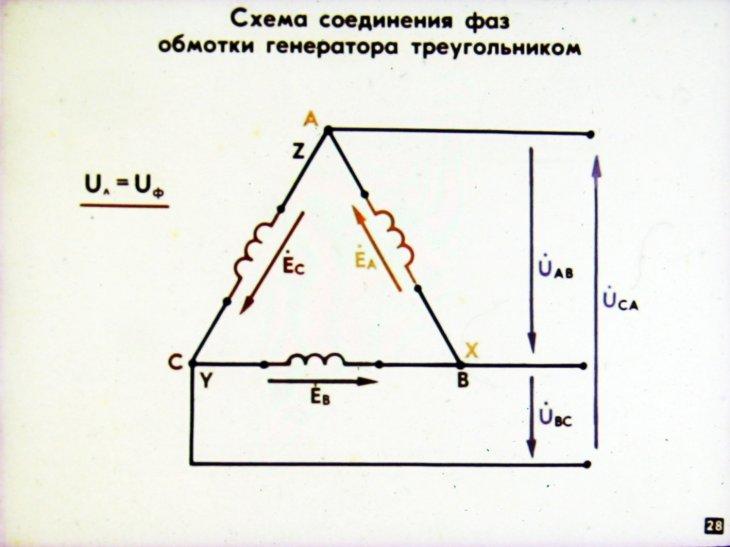 Включение обмоток по схеме «треугольник»