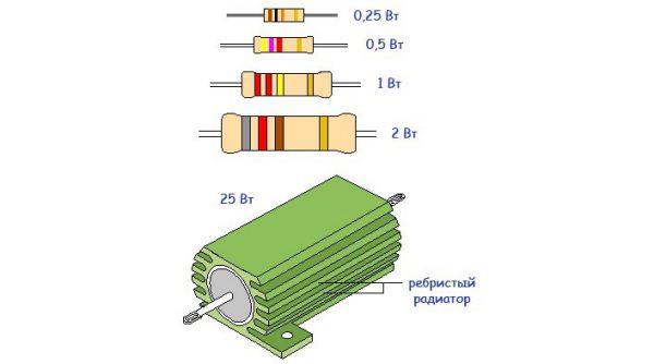 Типоразмеры резисторных элементов