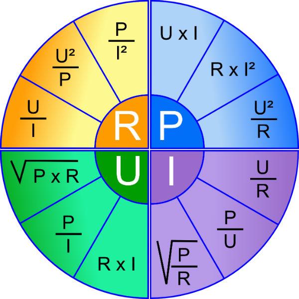 Основные формулы электротехники