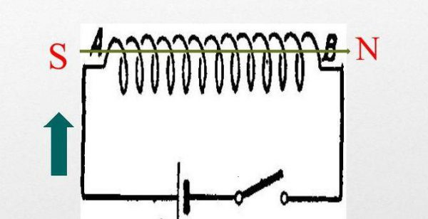 Подключение индуктивной катушки к источнику тока