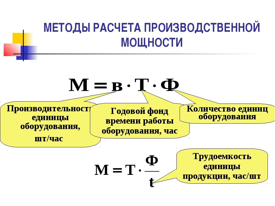 Формулы производственной мощности