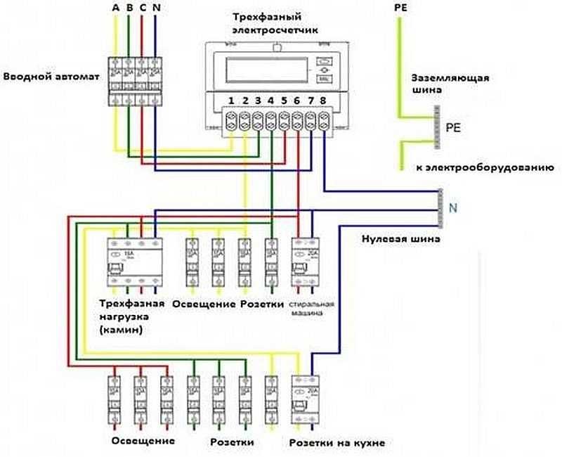 Принципиальная схема подключения нагрузок