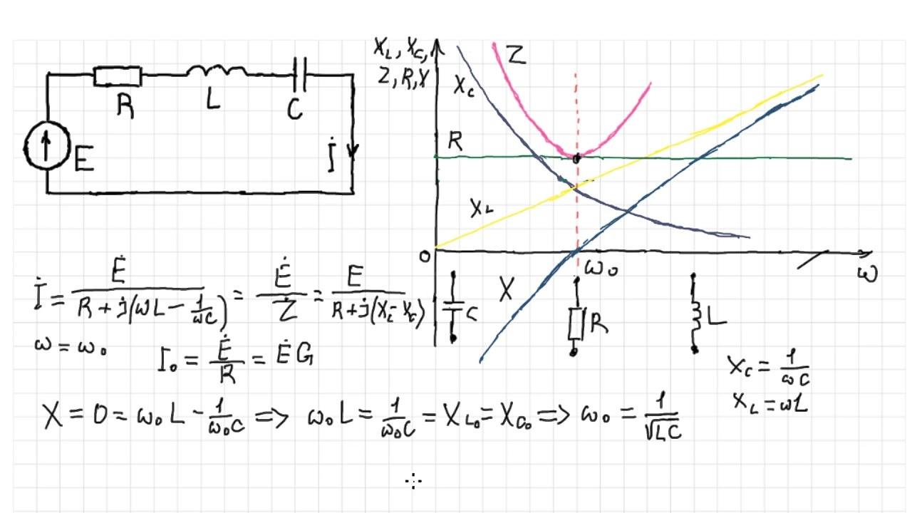Формулы и амплитудно-частотные характеристики последовательного контура