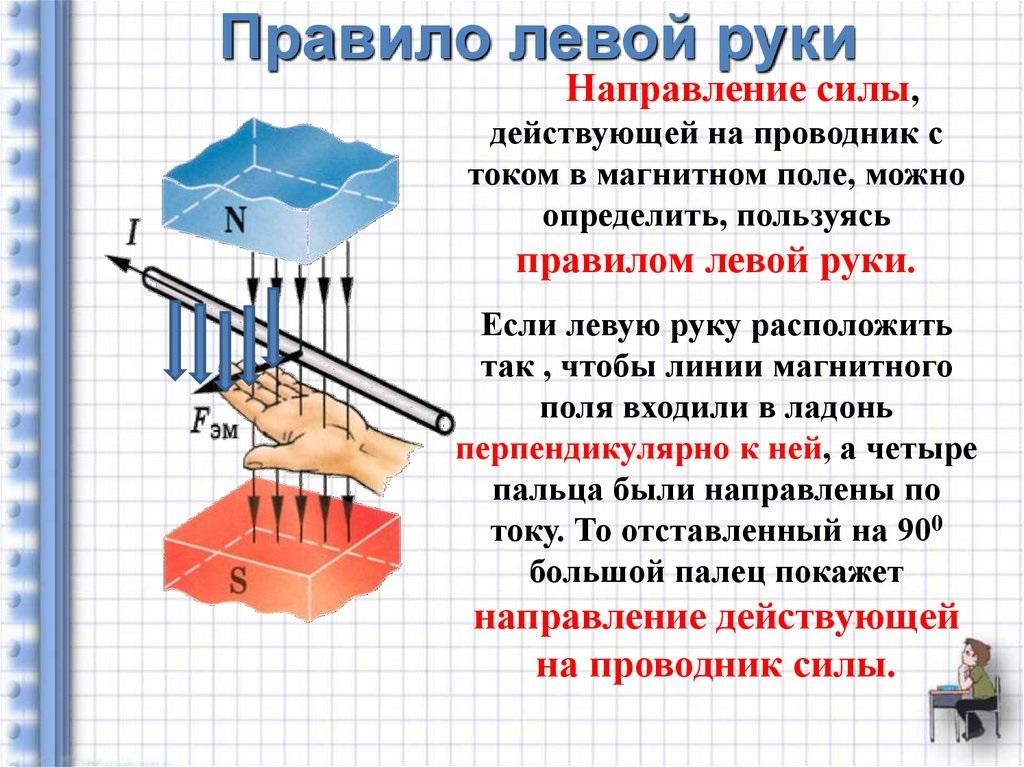 Пояснение методики при размещении провода в постоянном магнитном поле