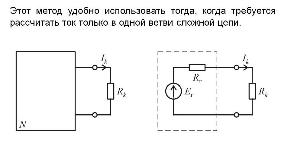 Графическое пояснение
