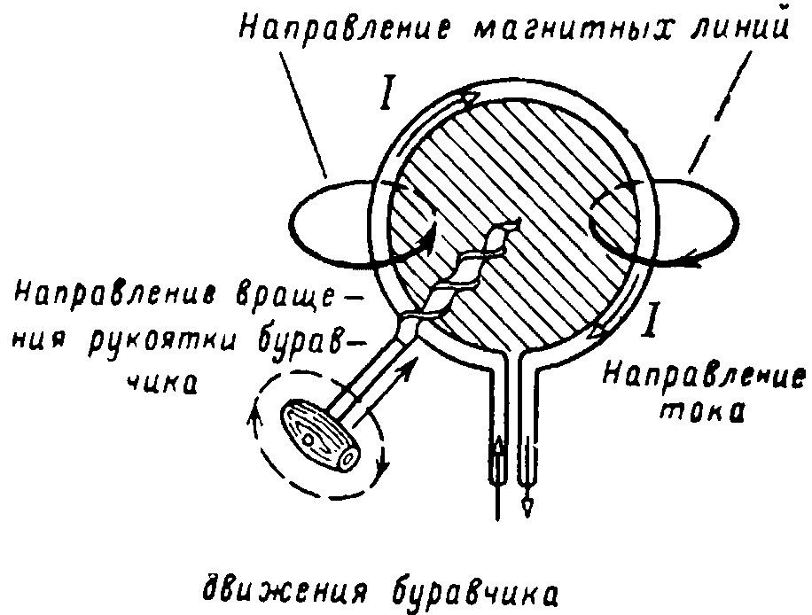 Кольцевая проводящая конструкция