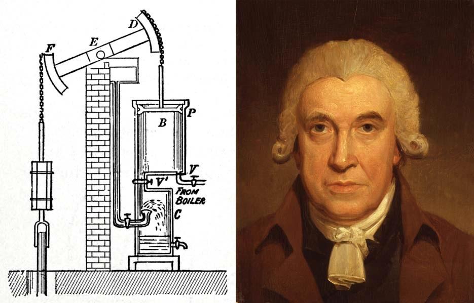 Чертеж паровой машины, которую усовершенствовал James Watt