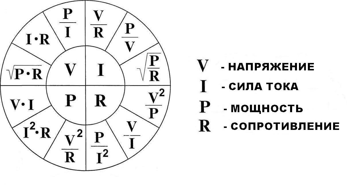 Базовые формулы для расчета