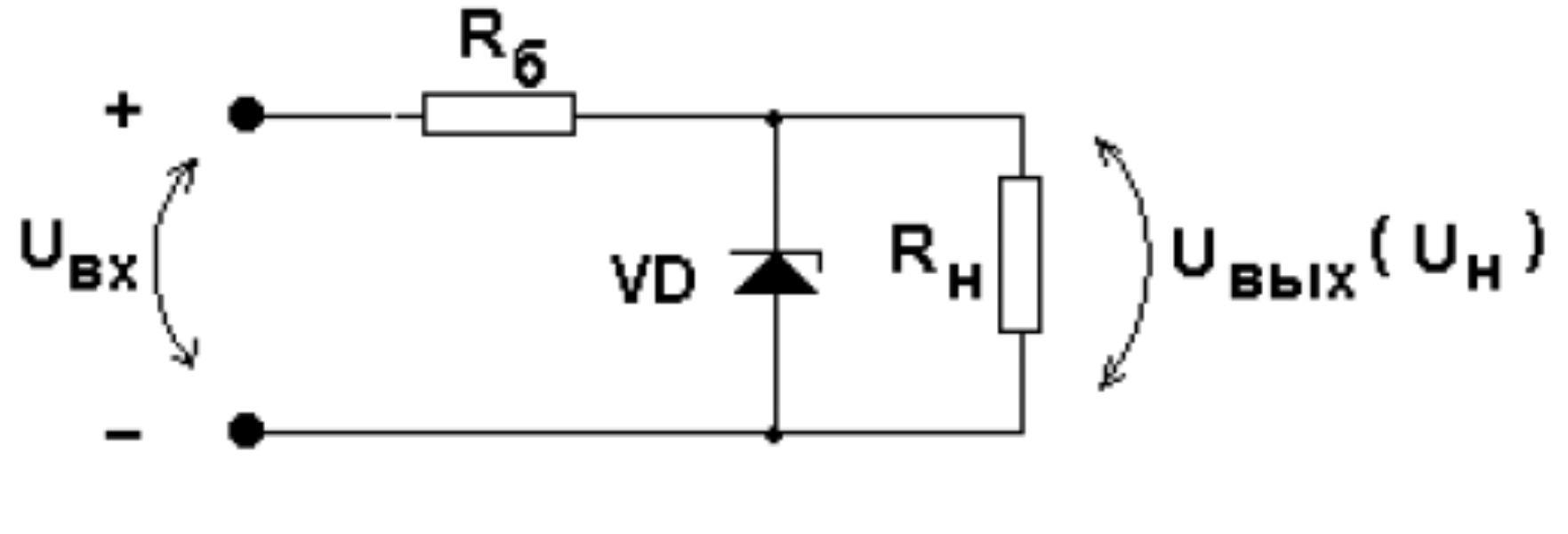 Параметрическая схема