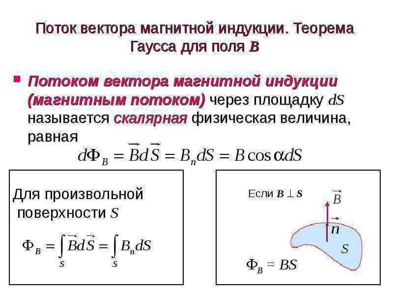 Поток вектора магнитной индукции