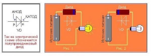 Определение полюсов с помощью лампочки