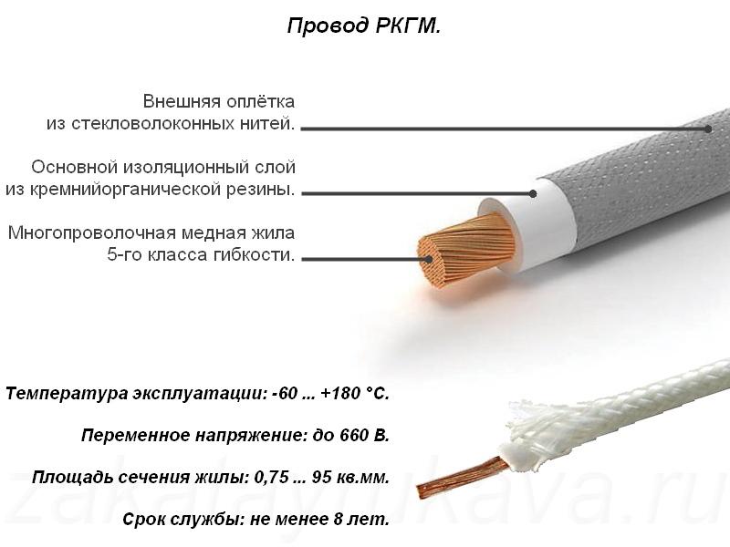 Конструкция устойчивого к высоким температурам кабеля марки РКГМ