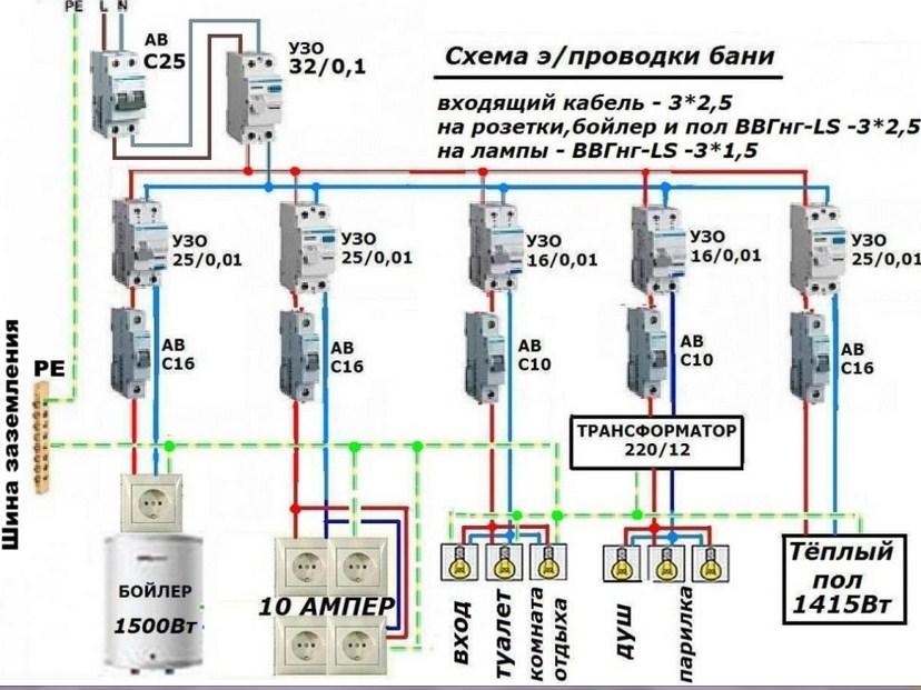 Схема распределительного щитка бани