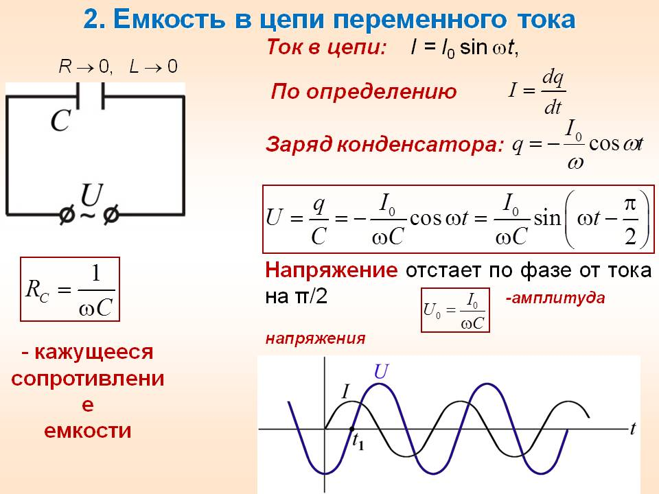 Цепь с конденсатором