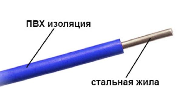 Конструкция пнсв
