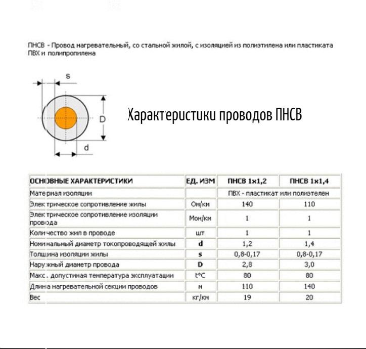 Технические характеристики пнсв