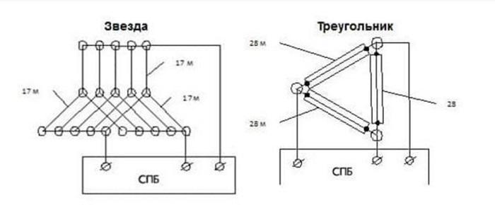 Включение проводников