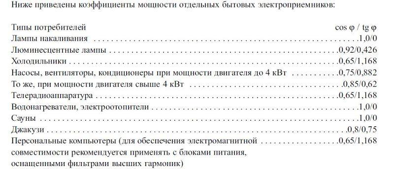 Таблица cosφ для бытовых устройств