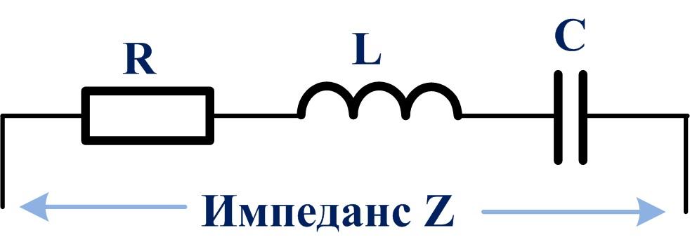 Импеданс описывает сопротивление всей цепи