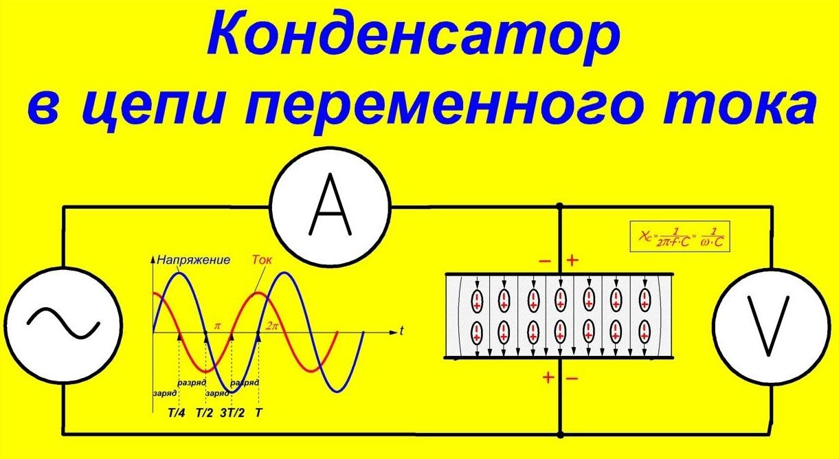 Электрические параметры, формулы для расчета и схема измерений при подключении конденсатора к источнику питания переменного тока