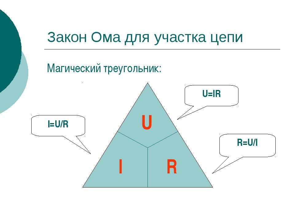 «Магический» треугольник поможет запомнить основные формулы